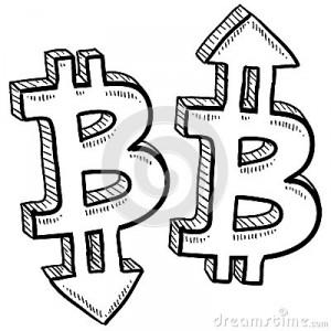 investicija v bitcoin