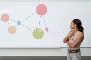 Strateško razmišljanje v podjetju